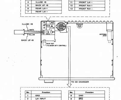 Pioneer Avh-X4800Bs Wiring Harness Diagram from static-cdn.imageservice.cloud