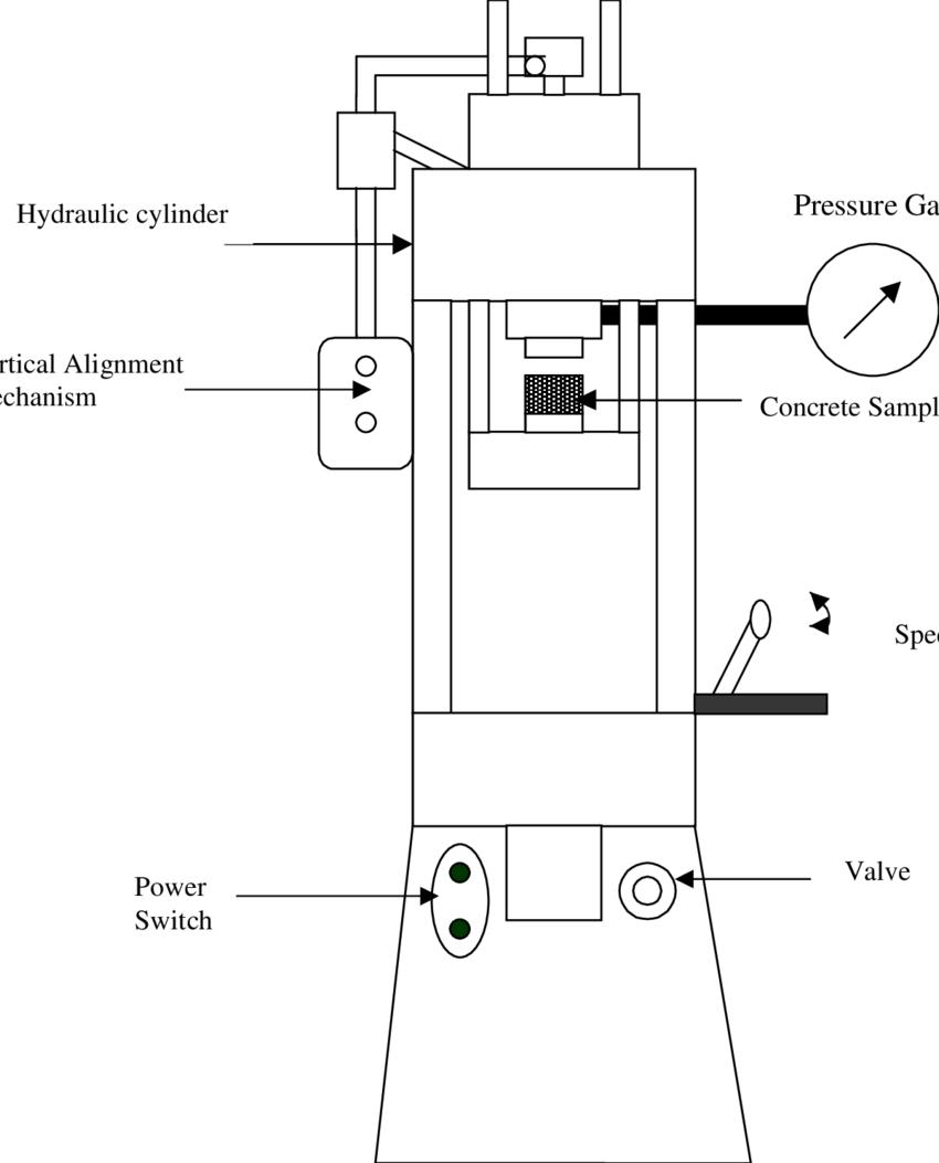 Hydraulic Press Wiring Diagram - Toyota Tacoma Truck Wiring Diagram -  dvi-d.yenpancane.jeanjaures37.fr   Hydraulic Press Wiring Diagram      Wiring Diagram Resource