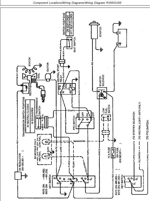 John Deere X595 Wiring Diagram | X595 Wiring Diagram |  | Shuriken