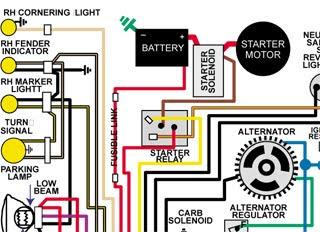 [DIAGRAM_4FR]  FK_5660] Vintage Car Wiring Diagram Wiring Diagram   Vintage Car Wiring Diagram Basic      Zidur Opein Mohammedshrine Librar Wiring 101