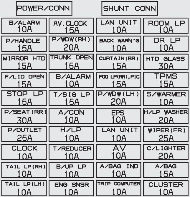 2001 kia spectra fuse box diagram cb 0825  kia amanti fuse box diagram download diagram  cb 0825  kia amanti fuse box diagram