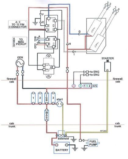 Cool Race Car Wiring Harness Diagram General Wiring Diagram Data Wiring Cloud Rineaidewilluminateatxorg