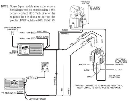 Msd 6 Offroad Wiring Diagram from static-cdn.imageservice.cloud