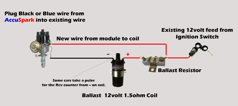 car coil wiring hb 7555  mg midget wiring diagram mg positive ground coil wiring  mg midget wiring diagram mg positive