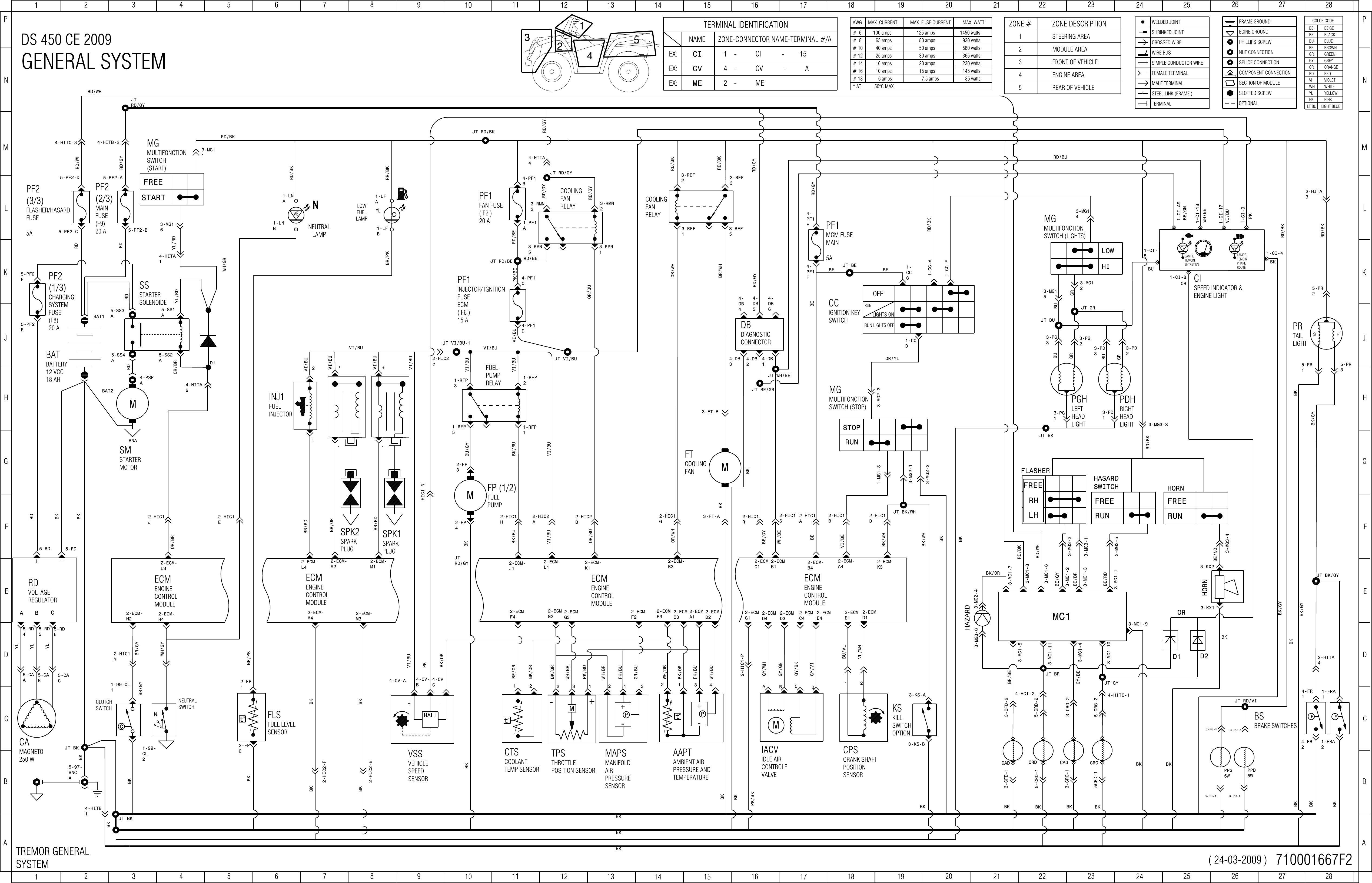 2008 Can Am Ds 250 Wiring Diagram - Clarion Radio Wiring for Wiring Diagram  Schematics | 2008 Can Am Ds 250 Wiring Diagram |  | Wiring Diagram Schematics