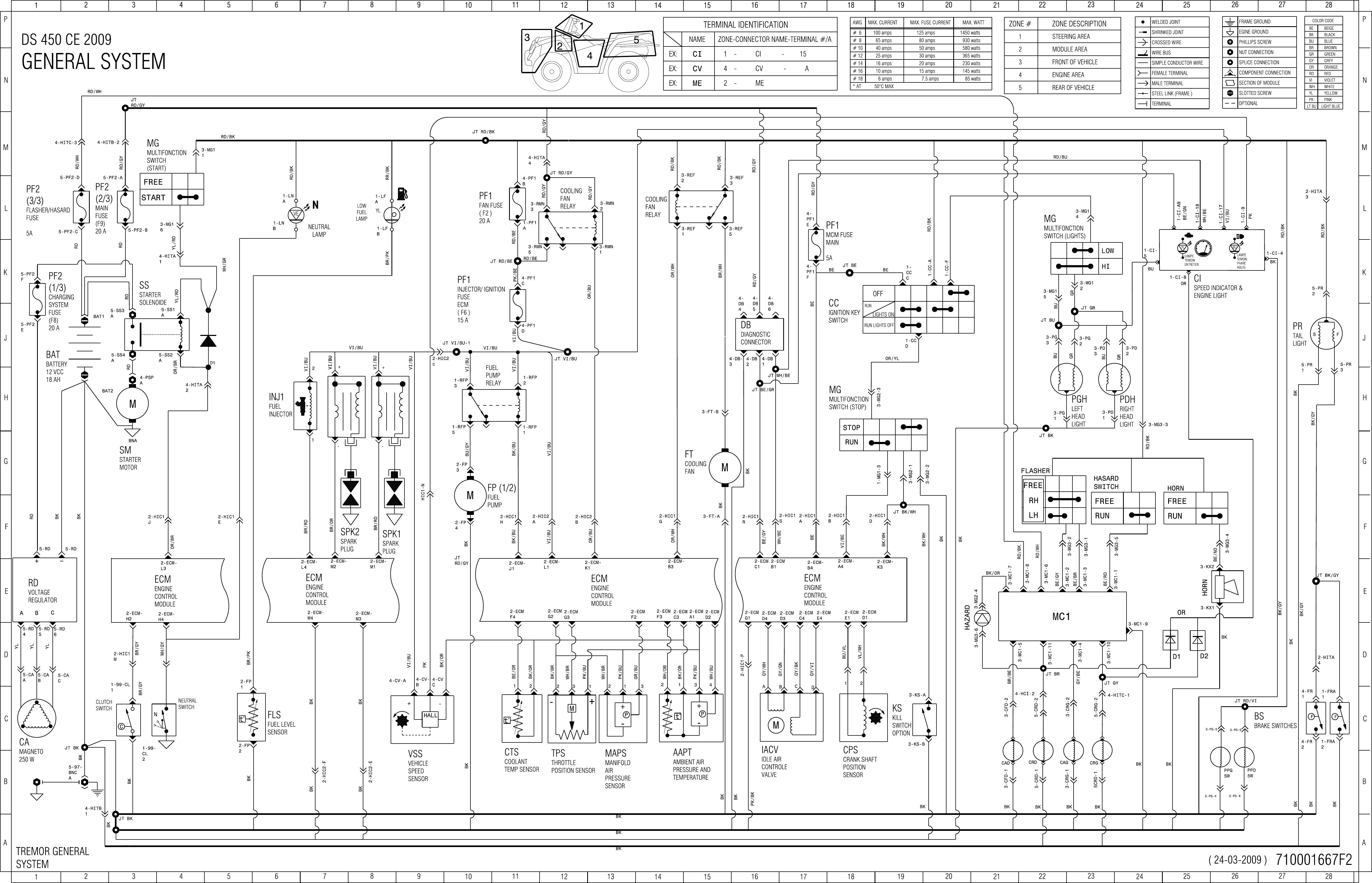 Tr 4274  Can Am Outlander 400 Wiring Diagram Download Diagram