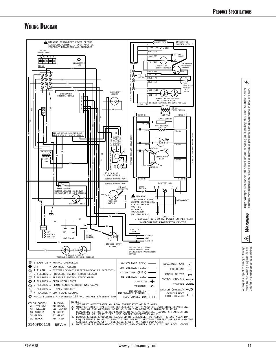 DX_5714] Goodman Air Handler Wiring Diagrams File Name Allmodels Goodman  Air Wiring DiagramBedr Nful Gho Vira Mohammedshrine Librar Wiring 101