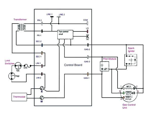 nec wiring diagrams hvac variac wiring gibson  begeboy