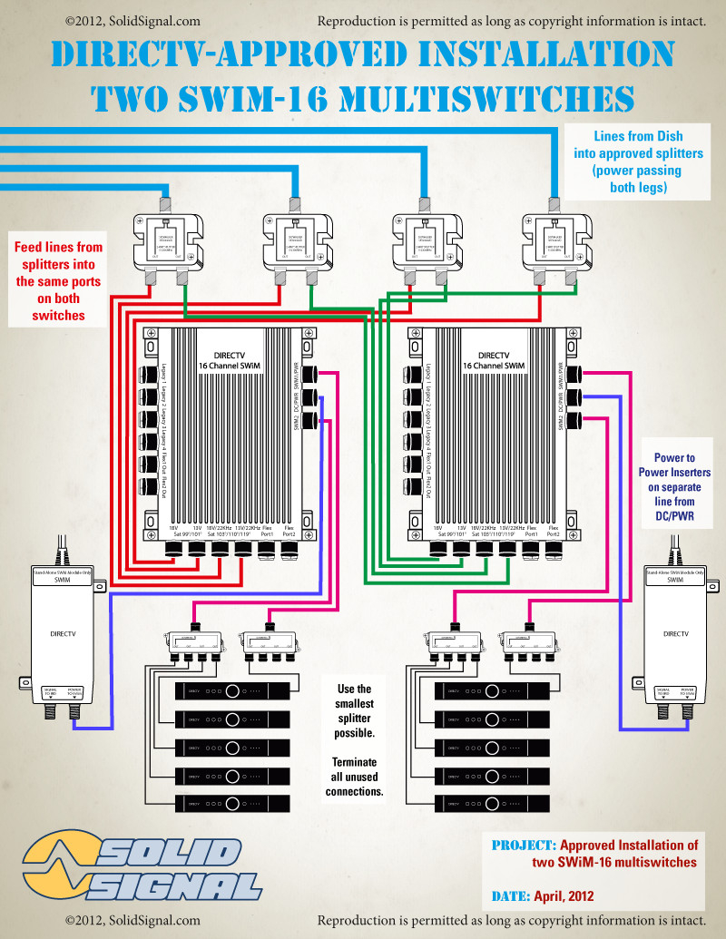 Directv Swm 16 Switch Wiring Diagram from static-cdn.imageservice.cloud