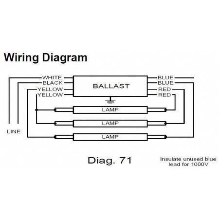 Super Philips Advance T8 Ballast Wiring Diagram Wiring Diagram Wiring Cloud Overrenstrafr09Org