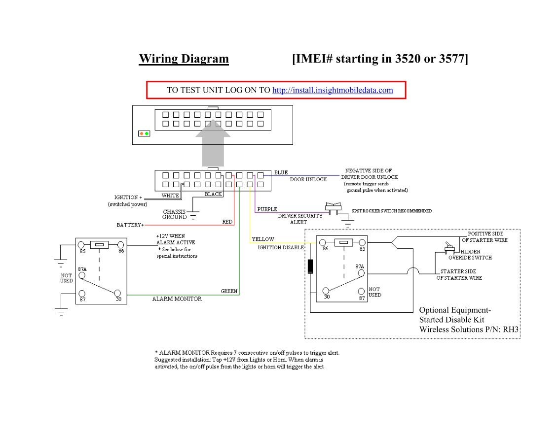 Otis Wiring Diagram - General Wiring Diagrams5.tarnopolski.de