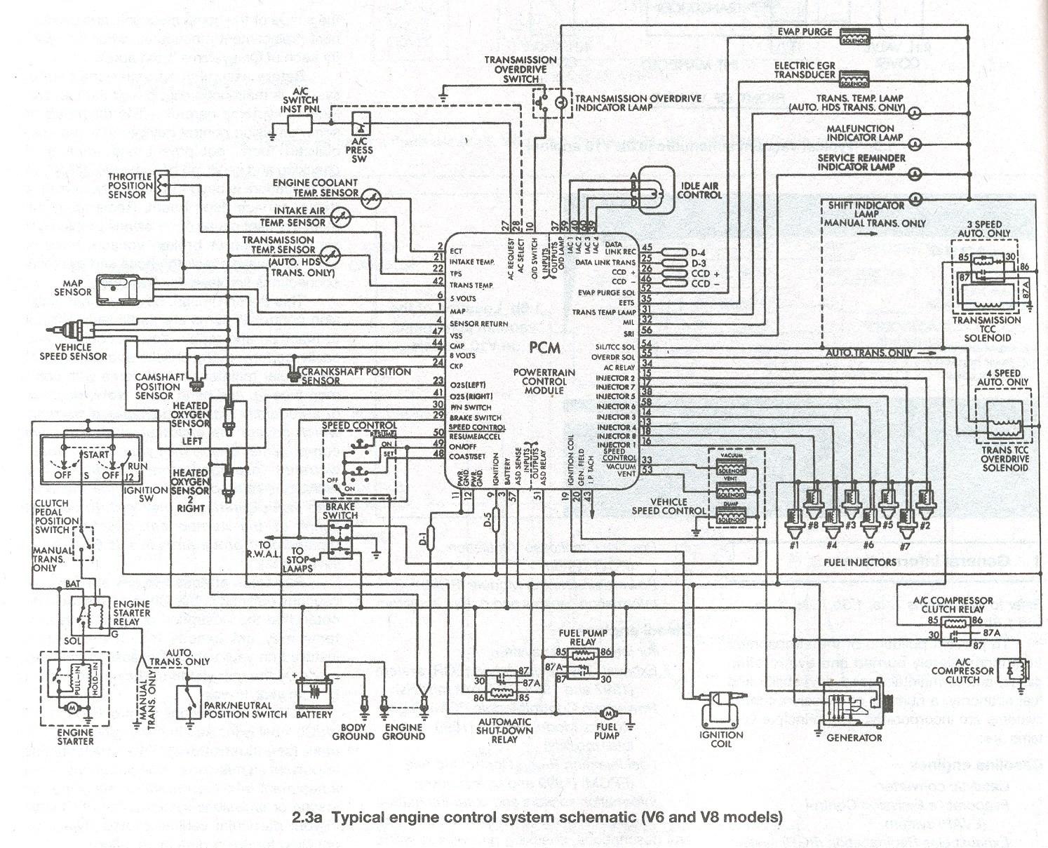 69 Roadrunner Wiring Diagram Horn 57 Chevy Under Dash Wiring For Wiring Diagram Schematics