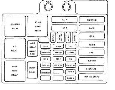 HW_1955] Chevy 1500 Fuse Box Diagram On Chevrolet Suburban Fuse Box Car  Wiring Download DiagramSubc Istic Pneu Mecad Gho Emba Mohammedshrine Librar Wiring 101