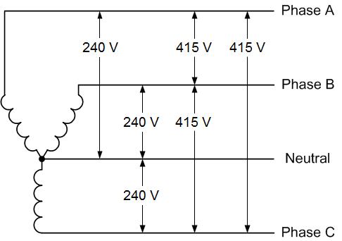 Strange 240V 3 Phase And 240V Single Phase Oem Panels Wiring Cloud Filiciilluminateatxorg