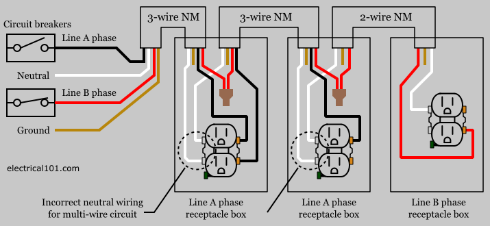 Phenomenal Multiwire Branch Circuit Electrical 101 Wiring Cloud Ymoonsalvmohammedshrineorg