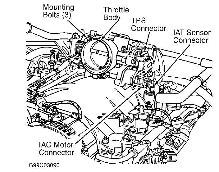 WX_7361] Dodge Dakota 47 Engine Diagram Schematic WiringAriot Bocep Mohammedshrine Librar Wiring 101