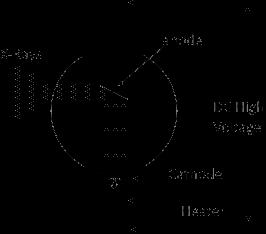 Pleasant Schematic Diagram X Ray Machine Wiring Diagram Wiring Cloud Grayisramohammedshrineorg