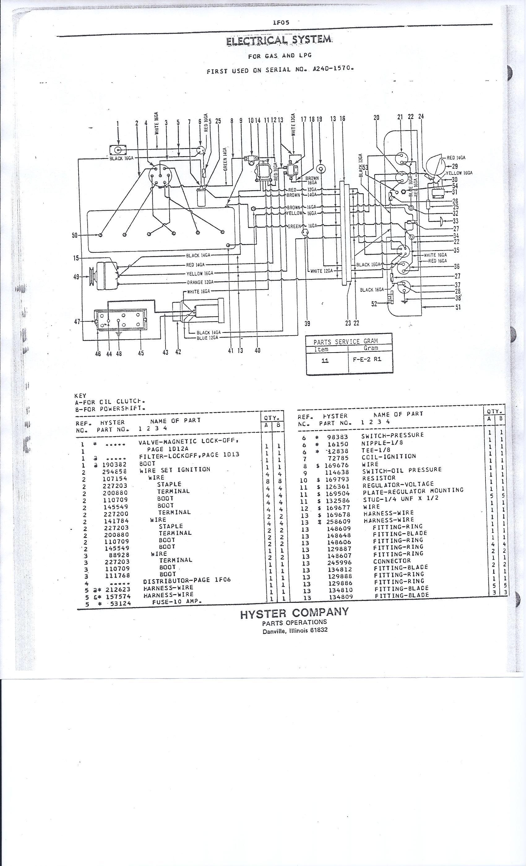 nissan forklift fuse box hyster forklift wiring schematics 1990 wiring diagram data  hyster forklift wiring schematics 1990
