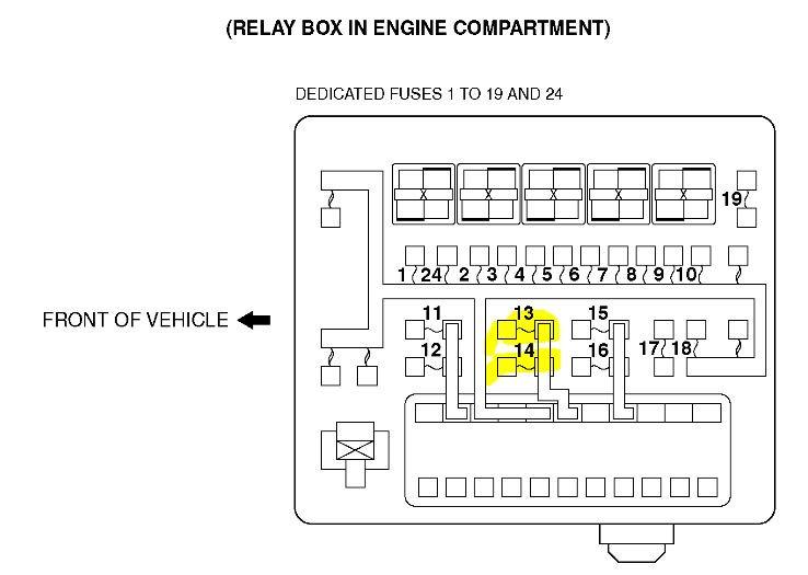 2003 Eclipse Fuse Box Vintage Strat Wiring Schematic Bege Wiring Diagram