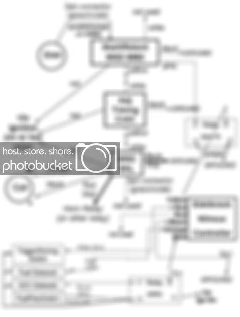 Marvelous 71900 Edelbrock Wiring Diagram Controller Wiring Diagram Data Schema Wiring Cloud Biosomenaidewilluminateatxorg