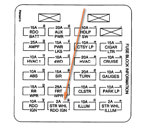 ZX_6981] 2000 Gmc Envoy Under The Seat Fuse Box Diagram Download DiagramAnimo Ponge Nful Phil Cran Trofu Pead Phae Mohammedshrine Librar Wiring 101