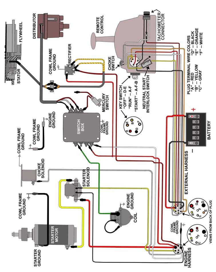 Fine Mercury Outboard Wiring Diagrams Mastertech Marine Wiring Cloud Onicaxeromohammedshrineorg