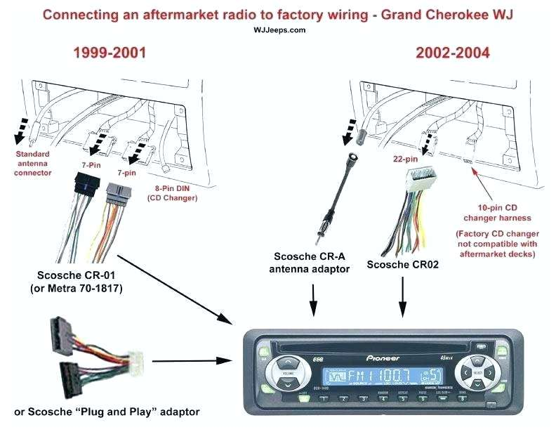 nt7330 radio wiring also pioneer car diagram get free