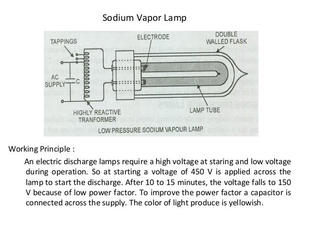 Sodium Vapor Lighting Wiring Diagram
