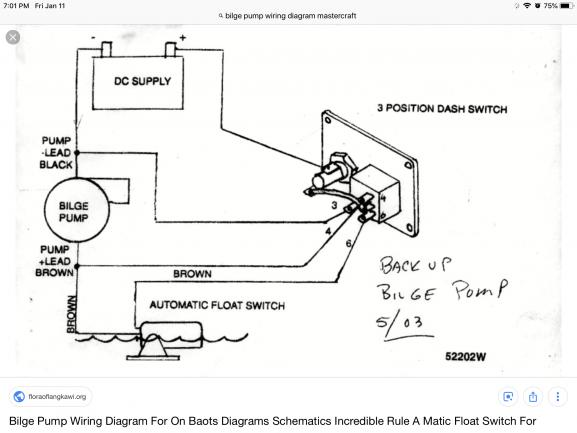 Rule 1500 Bilge Pump Wiring Diagram from static-cdn.imageservice.cloud