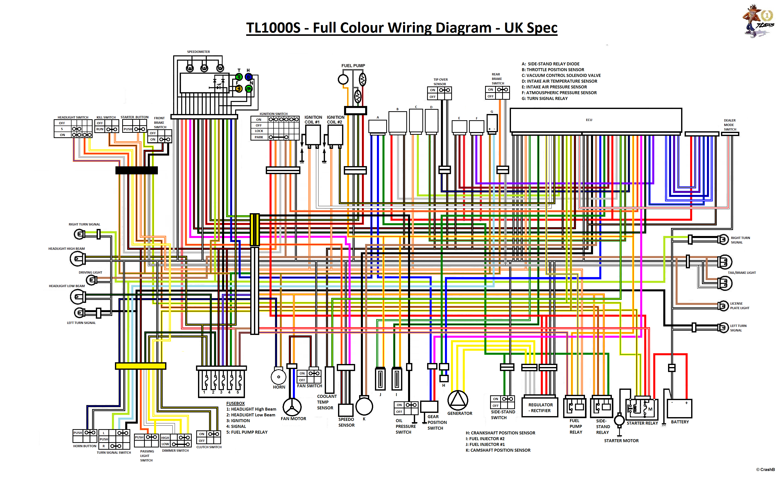 Suzuki Sv650 Electrical Diagram Best Wiring Diagrams Mind Table Mind Table Ekoegur Es