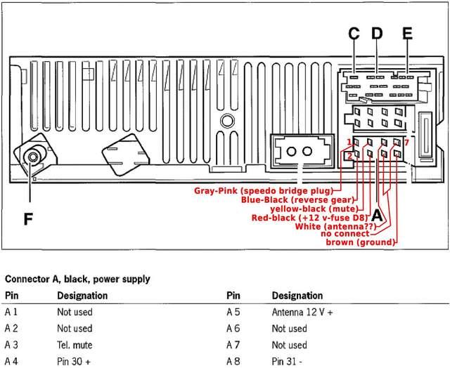 porsche boxster fuse board ew 7516  porsche boxster radio wiring diagram schematic wiring  porsche boxster radio wiring diagram
