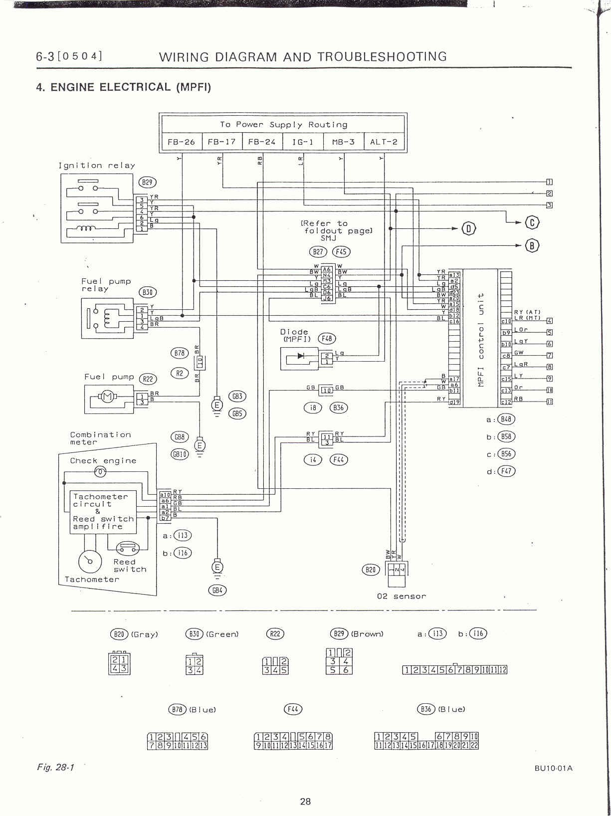 XS_6780] Subaru Impreza Fuel Pump Location 1989 Subaru Gl Wiring Diagram  Subaru Schematic Wiring