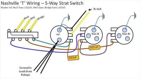 [SCHEMATICS_4JK]  ZR_6361] Fender Nashville Telecaster Wiring Diagram Schematic Wiring | Blank Tele Wiring Diagram Mod |  | Magn Puti Inst Mepta Mohammedshrine Librar Wiring 101
