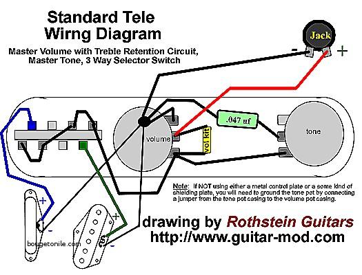 [SCHEMATICS_49CH]  MF_8677] Telecaster Wiring Diagram Mods | Blank Tele Wiring Diagram Mod |  | Clesi Amenti Timew Barba Clesi Inifo Dome Mohammedshrine Librar Wiring 101