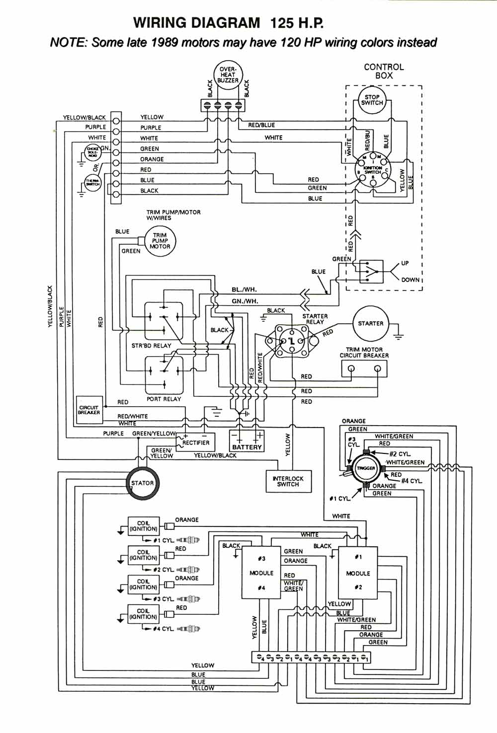 Cool Johnson 50 Hp Wiring Diagram Free Picture Wiring Diagram Wiring Cloud Hemtegremohammedshrineorg