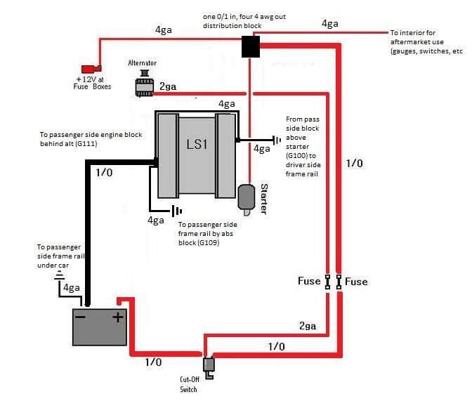 racing electronics wiring diagram nhra car wiring diagram wiring diagrams  nhra car wiring diagram wiring diagrams
