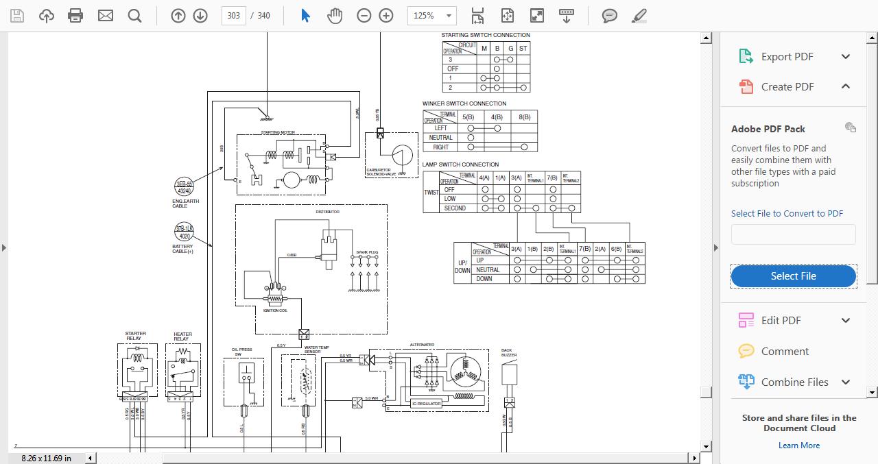 diagram] mitsubishi forklift fg25 wiring diagram full version hd quality wiring  diagram - flowschematic.mddiego.it  flowschematic.mddiego.it