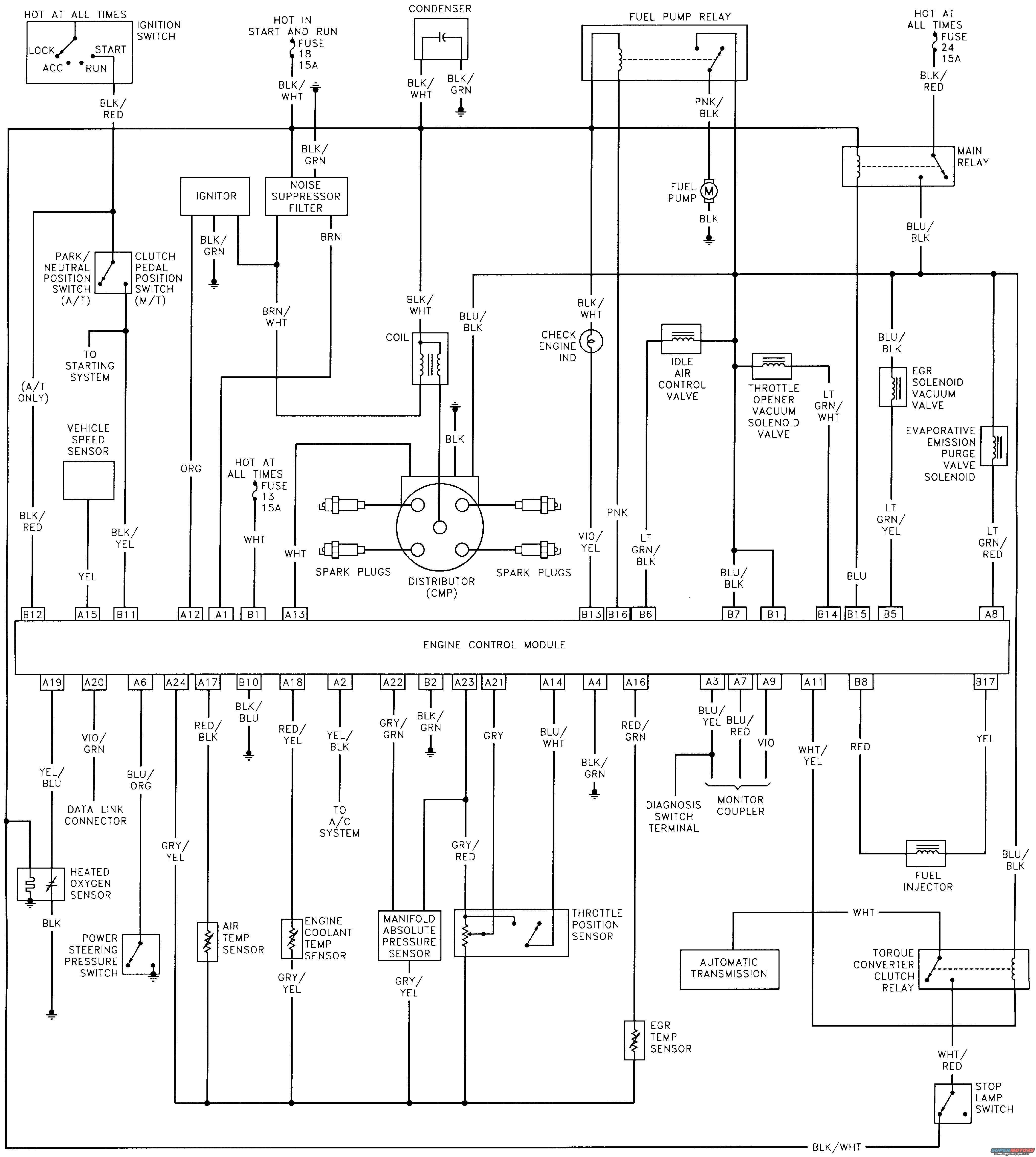 Superb Komatsu D20 Wiring Diagram Wiring Diagram Wiring Cloud Apomsimijknierdonabenoleattemohammedshrineorg