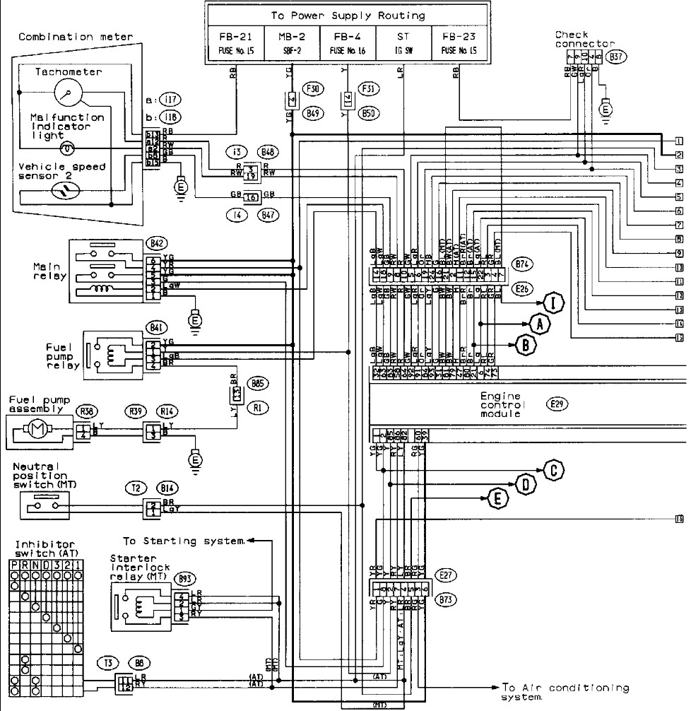 Phenomenal Subaru 2 2 Engine Diagram Basic Electronics Wiring Diagram Wiring Cloud Genionhyedimohammedshrineorg