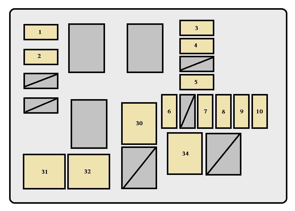 Peachy 2002 Rav4 Fuse Box Wiring Schematic Diagram 190 Beamsys Co Wiring Cloud Eachirenstrafr09Org