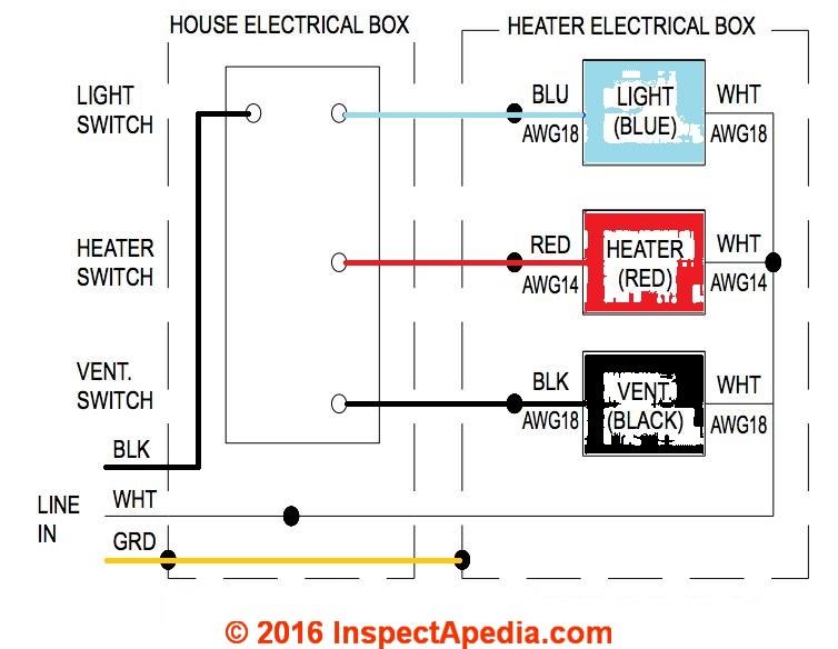 Pleasant Ceiling Fan Heater Wiring Diagram Wiring Diagram Kni Wiring Cloud Intelaidewilluminateatxorg