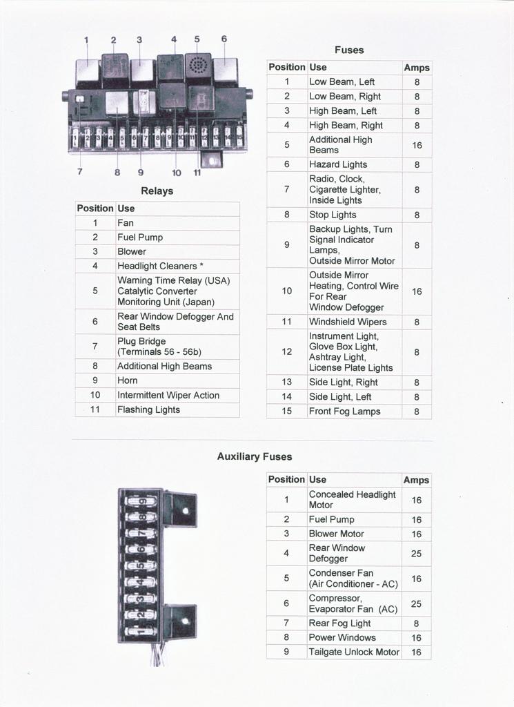 fy_3131] 1977 porsche fuse box download diagram  bepta aidew illuminateatx librar wiring 101