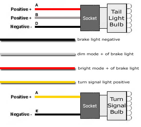 Ns 6439 Wiring Diagram For Led Tail Light Brake Light Wiring With 3 Wire Schematic Wiring