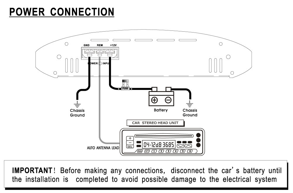 DC_0105] Pyle Stereo Wiring Diagram Free Download Schematic Free Diagram | Pyle Audio Wiring Diagram |  | Oupli Ginia Mohammedshrine Librar Wiring 101