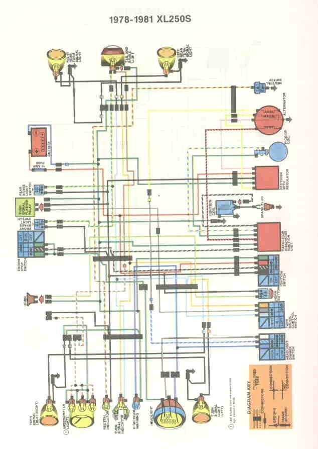 [DIAGRAM_5UK]  1978 Ke 250 Wiring Diagram - 2002 Grand Prix Engine Wiring Diagram for Wiring  Diagram Schematics | Xl125 Wiring Diagram |  | Wiring Diagram Schematics