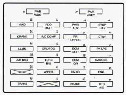ak_2754] gmc typhoon diagram schematic wiring  staix jebrp mohammedshrine librar wiring 101