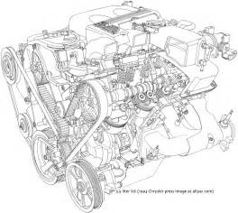 2000 Chrysler 3 8 Engine Diagram Wiring Diagrams Auto Inside Problem A Inside Problem A Moskitofree It