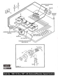 Tremendous 1992 Electric Club Car Wiring Diagram Schematic Wiring Diagram G11 Wiring Cloud Onicaxeromohammedshrineorg