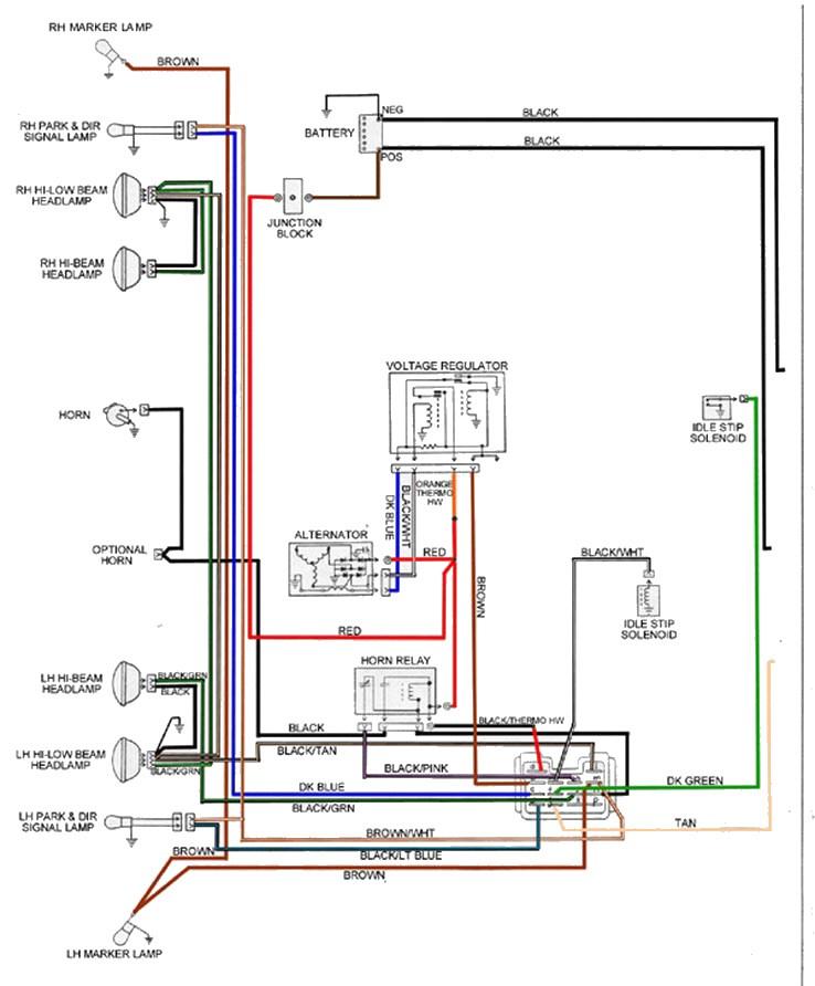 1968 Gto Ignition Switch Wiring Diagram Wiring Diagram Frame Frame Cfcarsnoleggio It