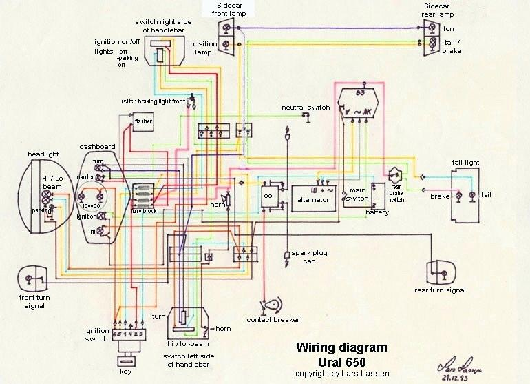 Diagram 1999 Softail Wiring Diagram Full Version Hd Quality Wiring Diagram Pdfxkaranm Horseponyclub It